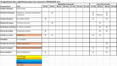 Programme répétitions François 1er.jpg